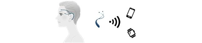 Esquema de como funcionará o dispositivo capaz de prever crises de epilepsia. Dois pequenos sensores na cabeça analisam constantemente as ondas cerebrais, monitorando a saúde do paciente e enviando os dados para dispositivos sem fio.